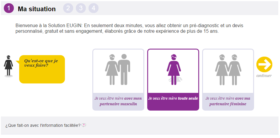 insemination belgique prix